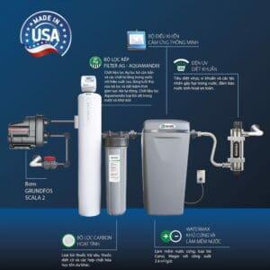 Hệ Thống Lọc Nước Đầu Nguồn AOS I97 Plus