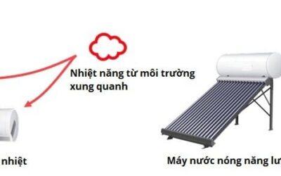 Nên lắp máy bơm nhiệt heat pump hay máy nước nóng năng lượng mặt trời